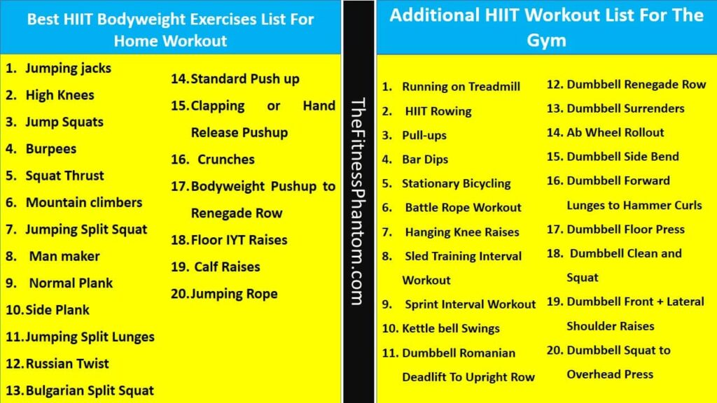 HIIT Exercises and Workout List