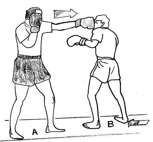 Boxing HIIT Circuit Workout