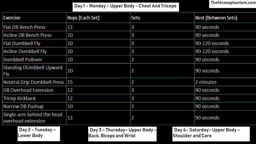 4-Day Split Dumbbell Workout