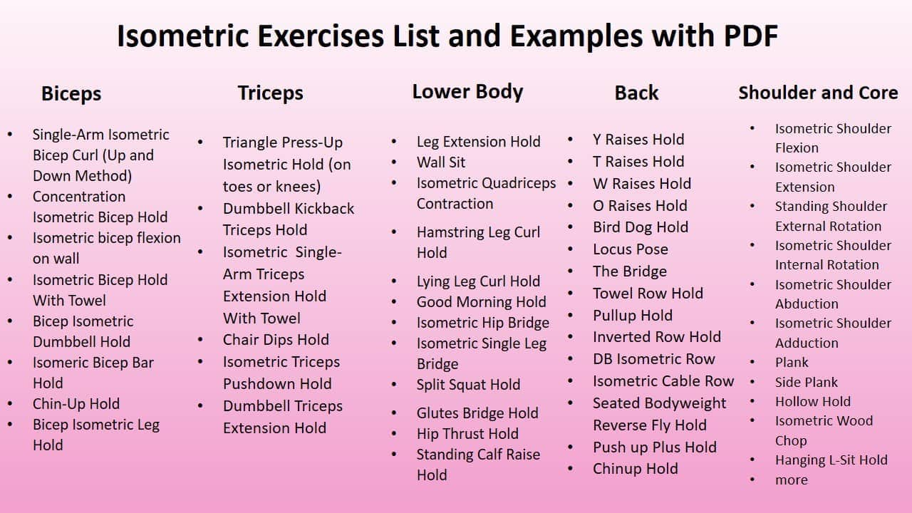 Isometric Exercises List