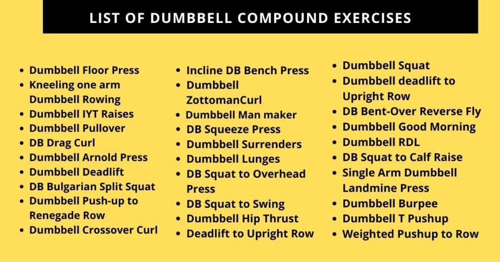 List Of Dumbbell Compound Exercises