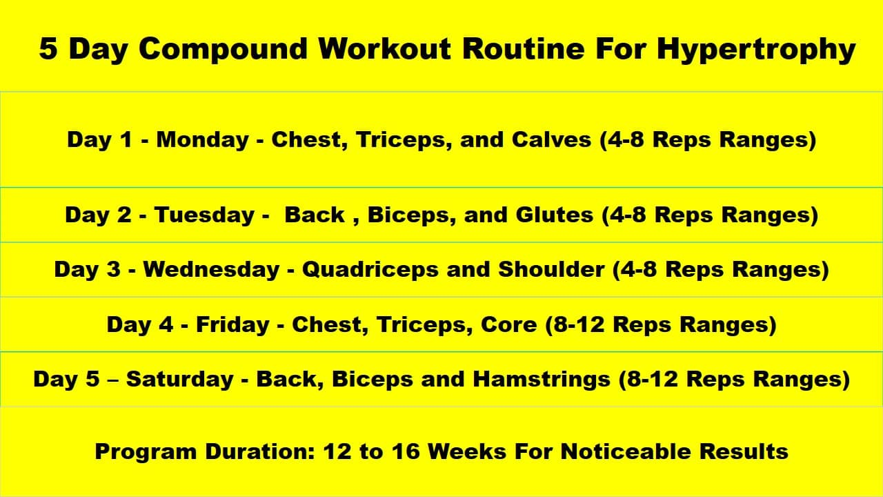 5 Day Compound Workout Routine To Build Muscle