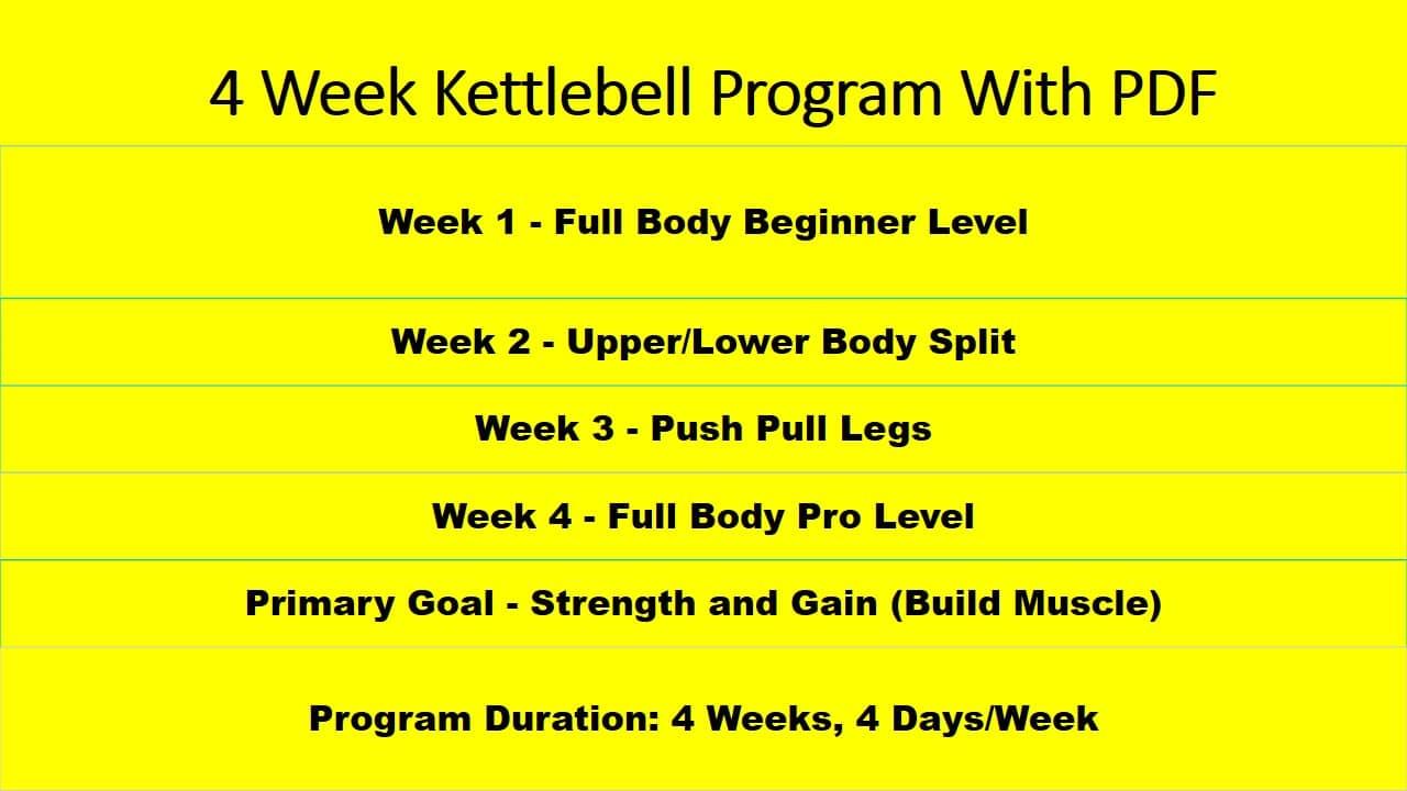 4 Week Kettlebell Program Summary
