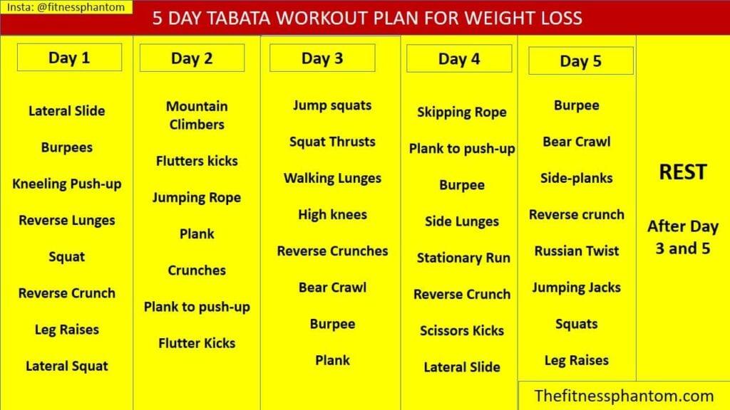 4 week workout weight loss plan